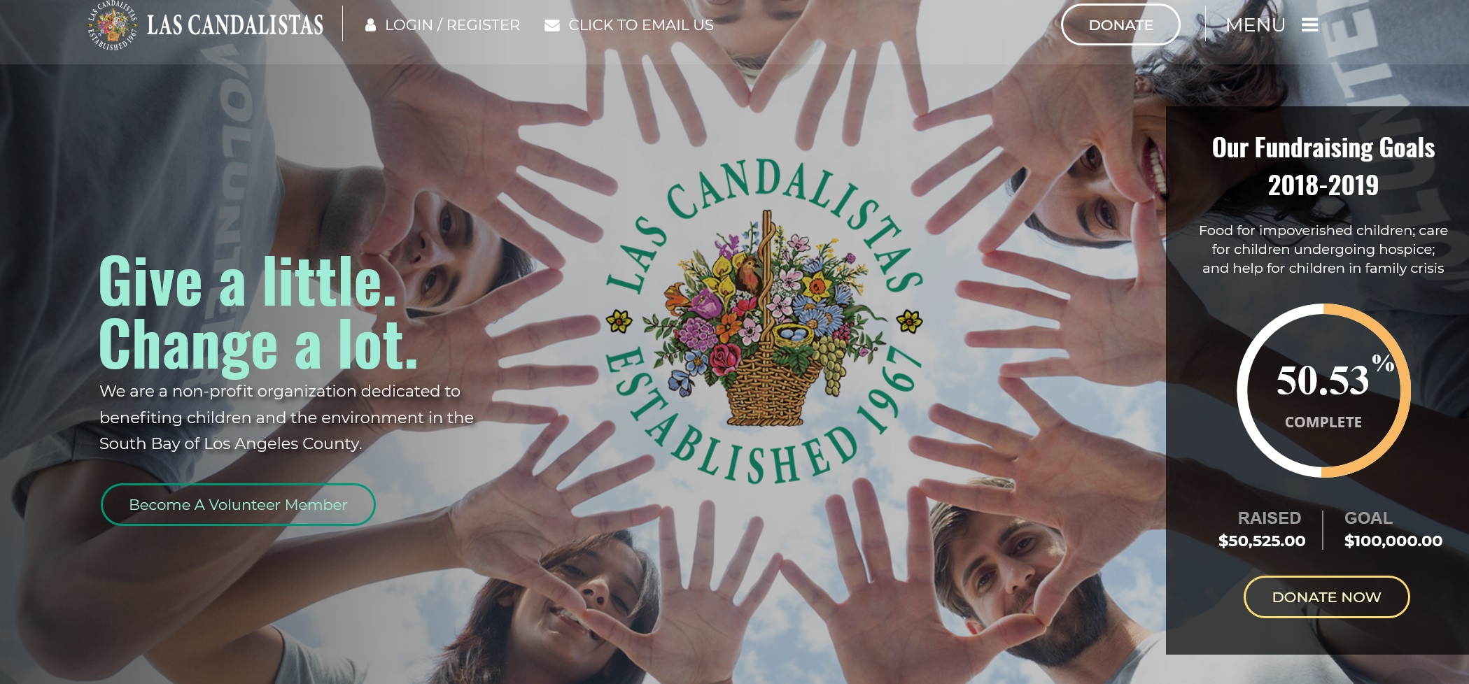 Las Candalistas Website Redesign